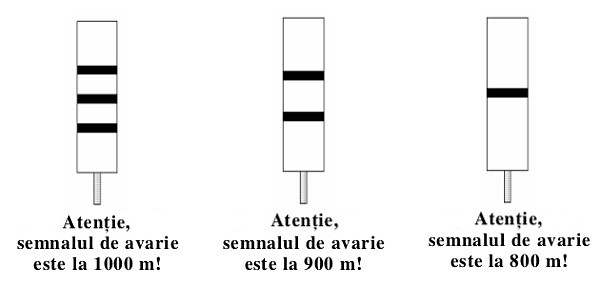 Fig.22 - Indicatiile balizelor avertizoare.jpg